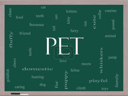 Pet Word Cloud Concept on a Blackboard