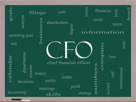 CFO Word Cloud Concept on a Blackboard