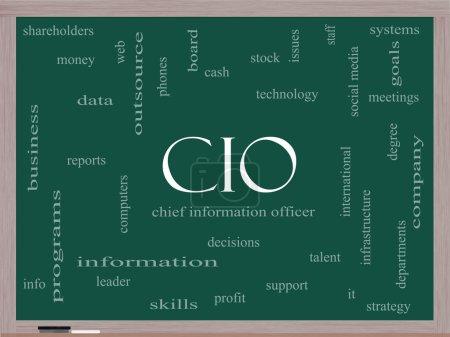 CIO Word Cloud Concept on a Blackboard