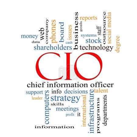 CIO Word Cloud Concept