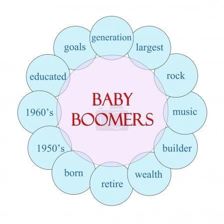 Photo pour Schéma circulaire concept Baby Boomers en rose et bleu avec de grands termes tels que génération, né, plus grand et plus . - image libre de droit