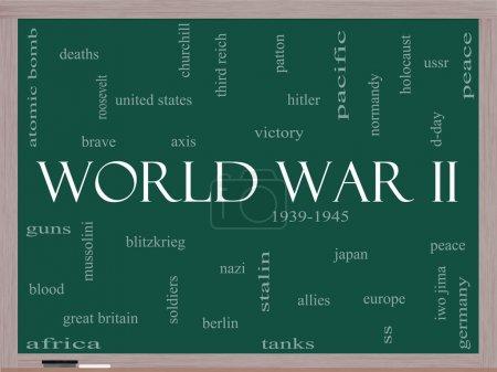 World War II Word Cloud Concept on a Blackboard