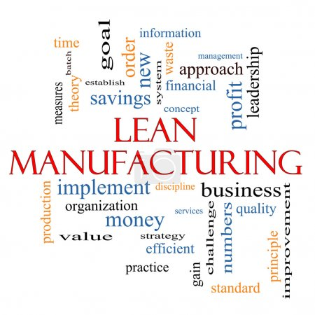 Lean Manufacturing Word Cloud Concept