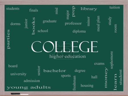College Word Cloud Concept on a Blackboard