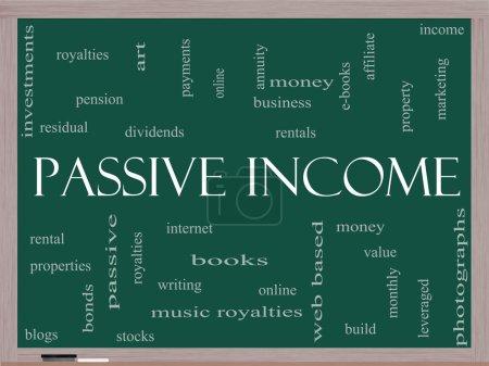 Passive Income Word Cloud Concept on a Blackboard