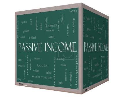 Passive Income Word Cloud Concept on a 3D cube Blackboard