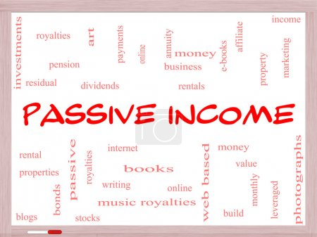 Passive Income Word Cloud Concept on a Whiteboard