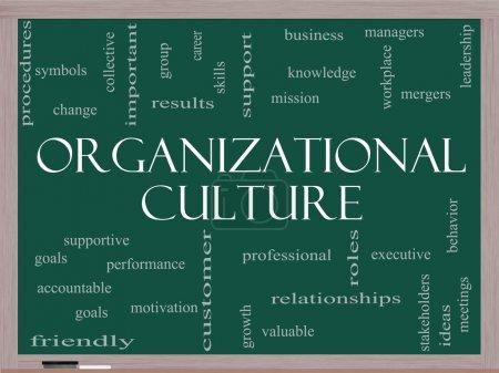 Organizational Culture Word Cloud Concept on a Blackboard