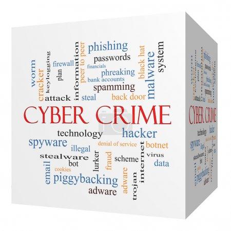 Cyber Crime 3D cube Word Cloud Concept