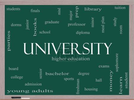 University Word Cloud Concept on a Blackboard