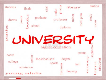 University Word Cloud Concept on a Whiteboard