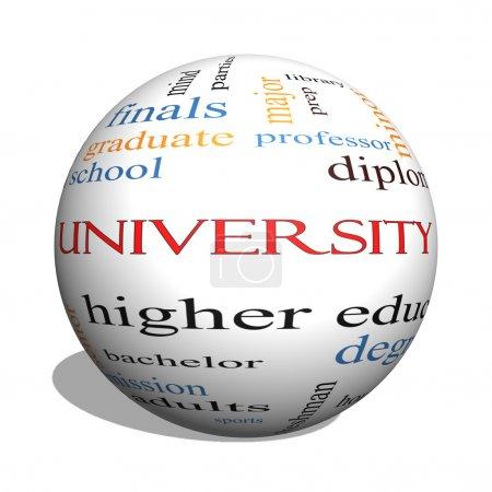 University 3D sphere Word Cloud Concept