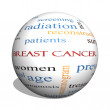 Breast Cancer 3D sphere Word Cloud Concept with gr...