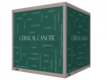 Cervical Cancer Word Cloud Concept on a 3D cube Blackboard