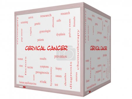 Cervical Cancer Word Cloud Concept on a 3D cube Whiteboard
