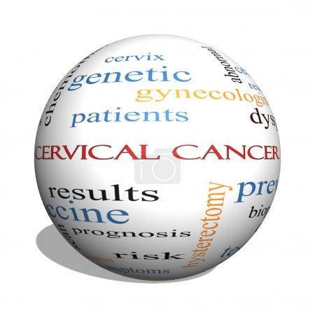 Cervical Cancer 3D sphere Word Cloud Concept