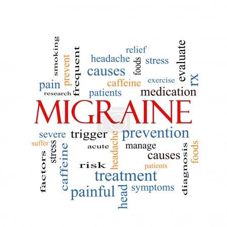 Migraine Word Cloud Concept