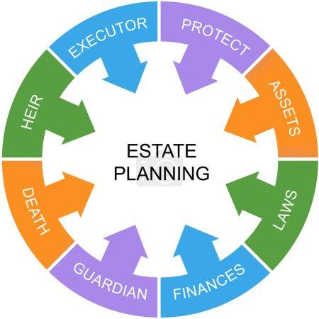 Estate Planning Word Circle Concept White Center