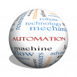 Automation 3D sphere Word Cloud Concept with great...