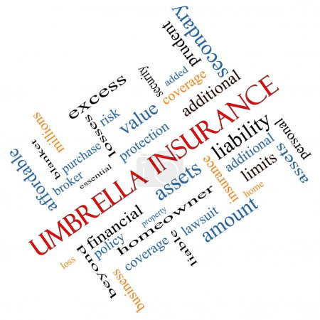 Umbrella Insurance Word Cloud Concept Angled