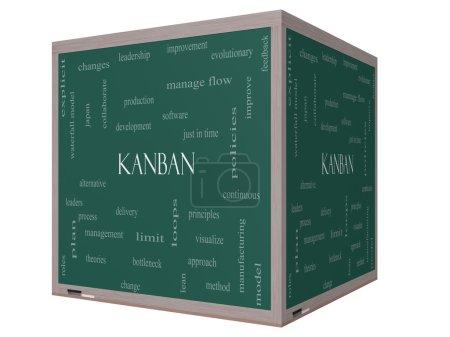 Kanban Word Cloud Concept on a 3D cube Blackboard