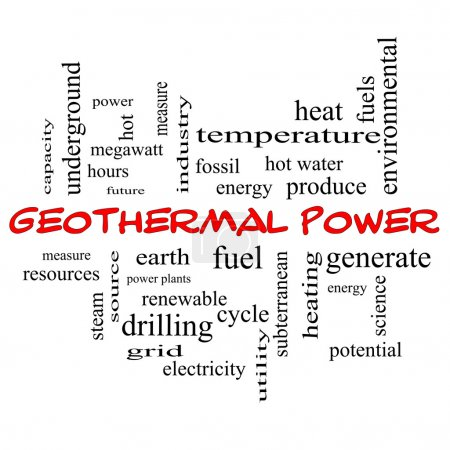 Geothermal Power Word Cloud Concept in red caps