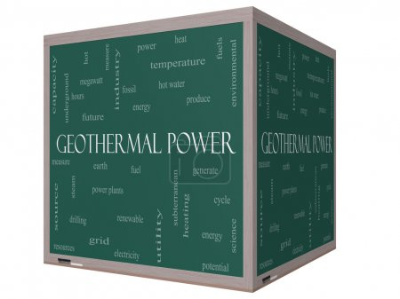 Geothermal Power Word Cloud Concept on a 3D cube Blackboard