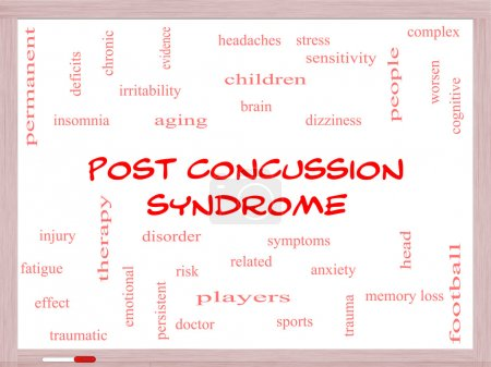 Photo for Post Concussion Syndrome Word Cloud Concept on a Whiteboard with great terms such as brain, injury, trauma and more. - Royalty Free Image