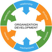 Koncepce kruhu slovo rozvoje organizace