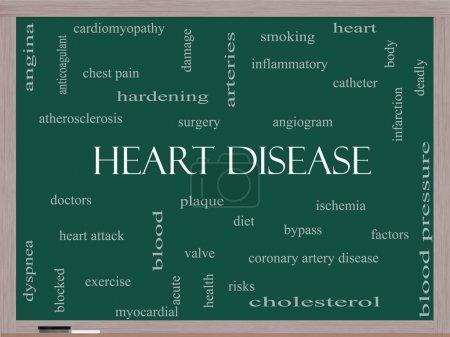 Heart Disease Word Cloud Concept on a Blackboard