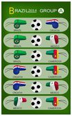 Soccer Tournament of Brazil 2014 Group A