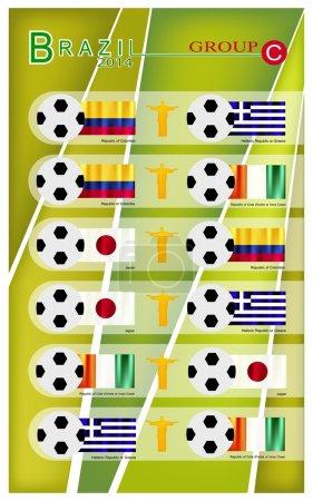 Football Tournament of Brazil 2014 Group C
