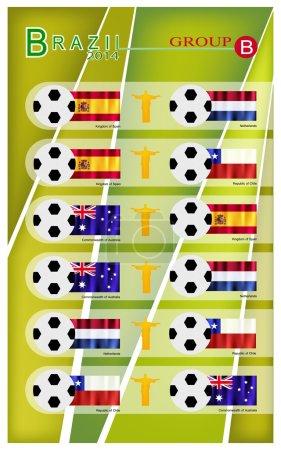 Football Tournament of Brazil 2014 Group B