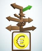 signpost navigation to better european business vector