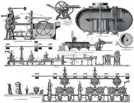 "Paper machine. Publication of the book ""Meyers Konversations-Lexikon"", Volume 7, Leipzig, Germany, 1910"