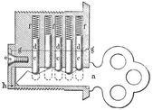 The key and lock system Linus Yale Publication of the book