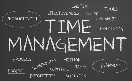 Time management word cloud