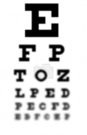 Diagrama ocular borroso