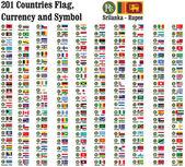 Welt Währungssymbole endgültig