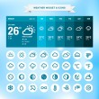 Weather widget template and set of weather forecas...