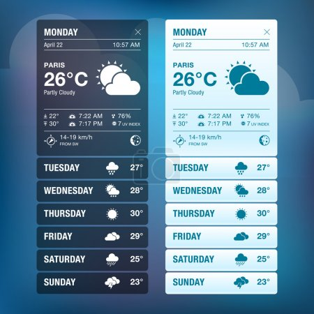 Illustration for Set of weather widgets template - Royalty Free Image