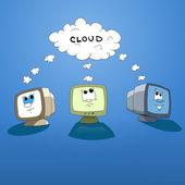 Cloud computingu