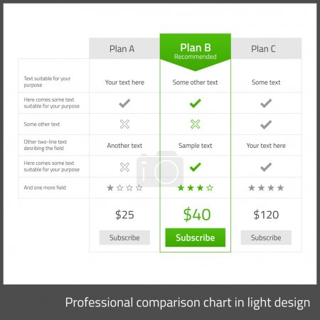 Comparison table for 3 products in light flat design with green elements
