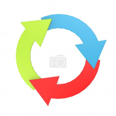 Photo for Color arrow circle - Royalty Free Image