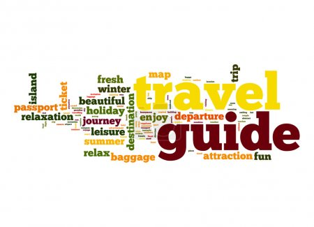 Travel guide word cloud