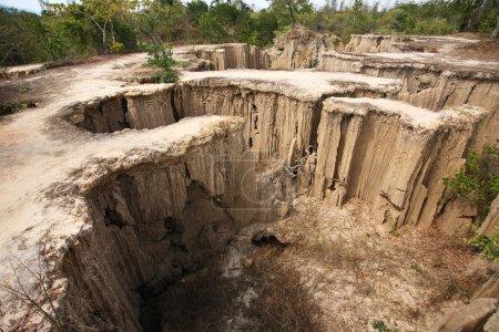 Soil textures, in thailand...