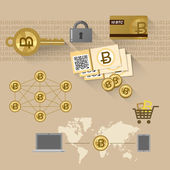 Bitcoin related items - P2P system secure key