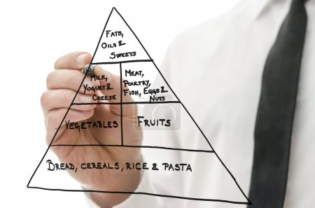 Photo for Male hand drawing food pyramid on a virtual whiteboard. - Royalty Free Image