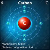 Szén-dioxid-