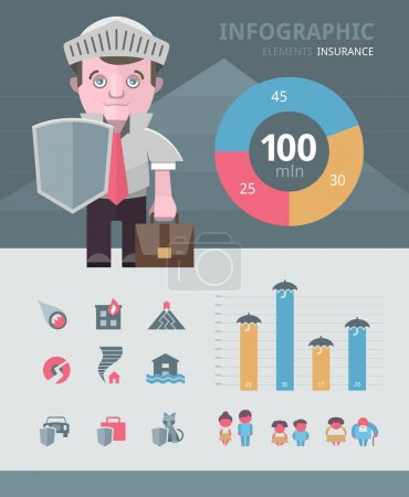 Insurance infographics elements